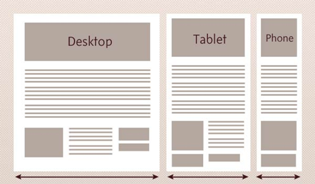 Marvelous Steps to Make Responsive Navigation