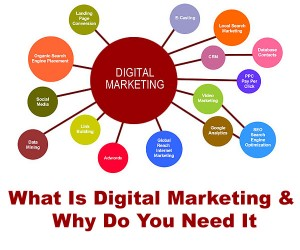 why-digital-marketing-strategy