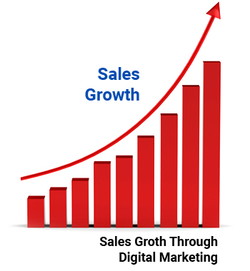 salesgrowth