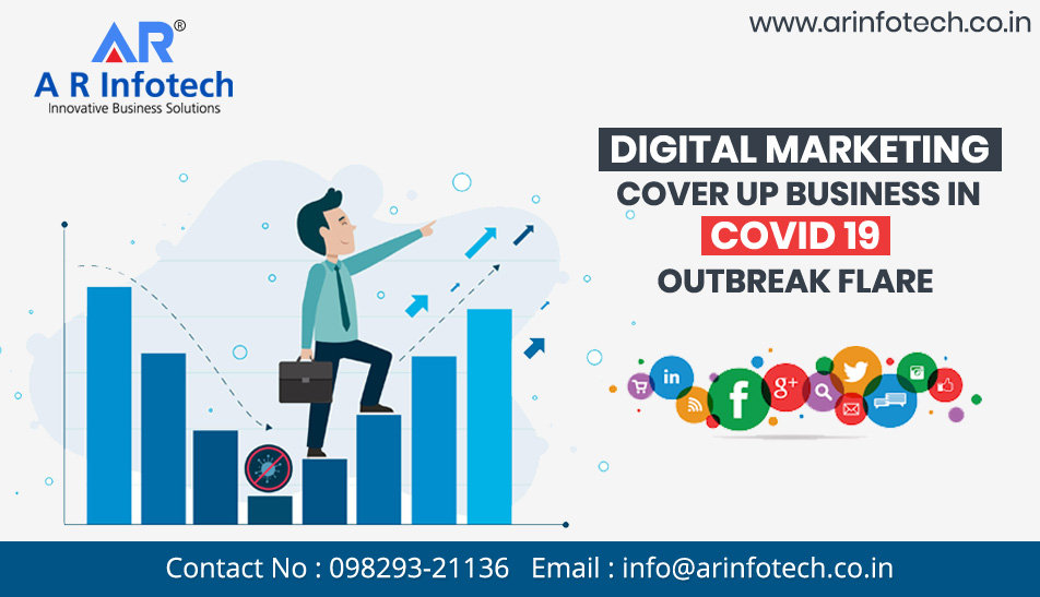 Digital marketing to cover up your business in the coronavirus outbreak flare in India